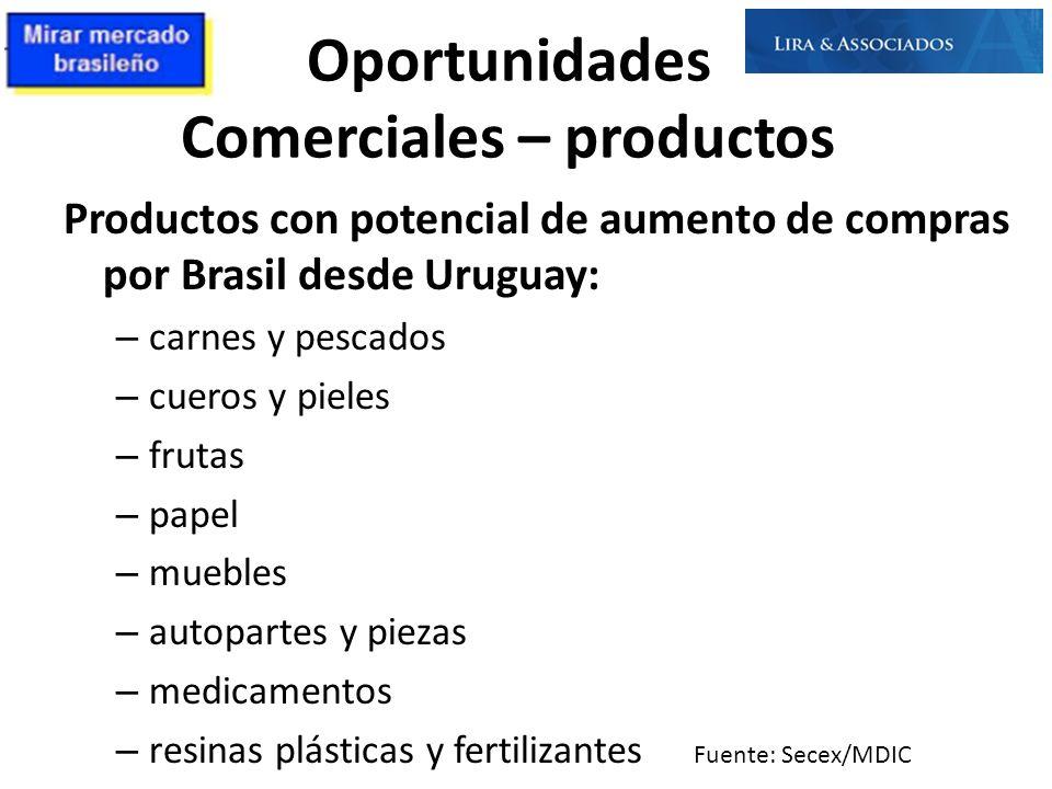 Oportunidades Comerciales – productos