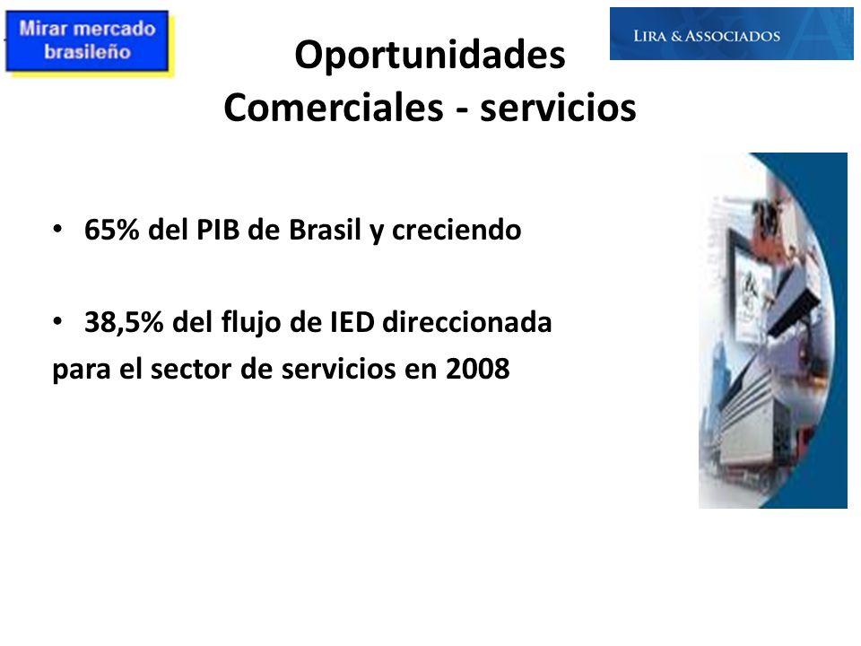 Oportunidades Comerciales - servicios