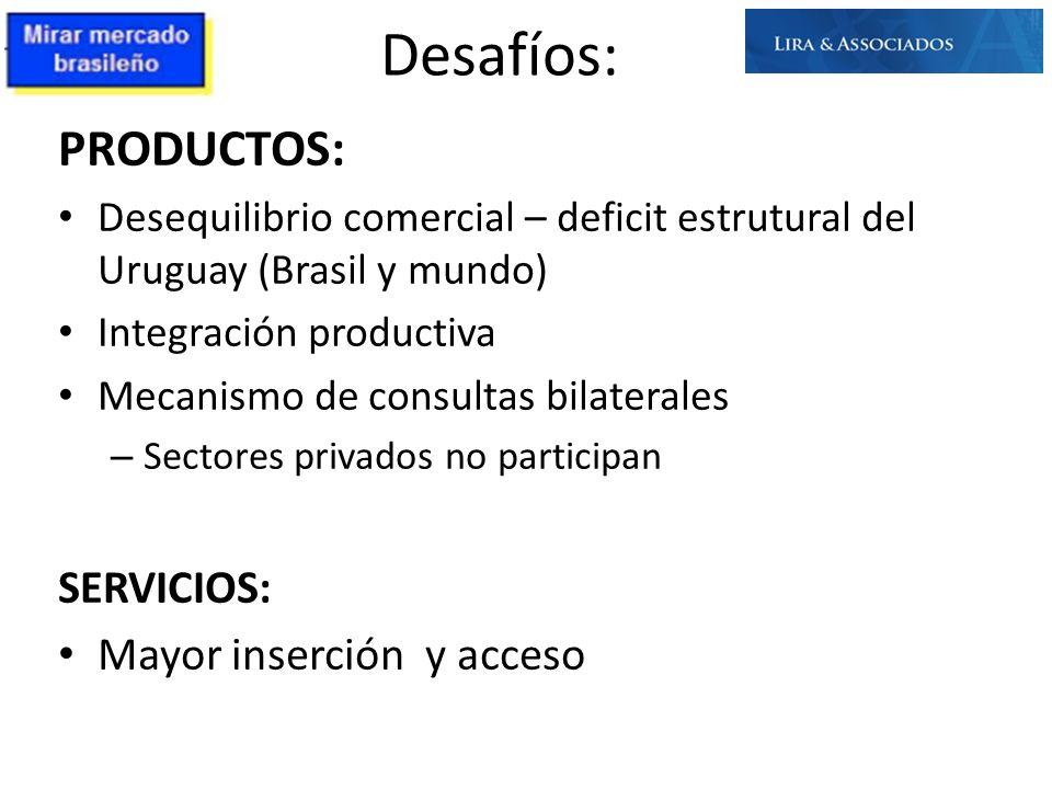 Desafíos: PRODUCTOS: SERVICIOS: Mayor inserción y acceso