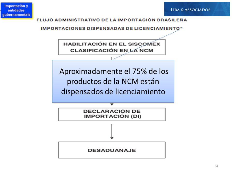 Aproximadamente el 75% de los productos de la NCM están dispensados de licenciamiento