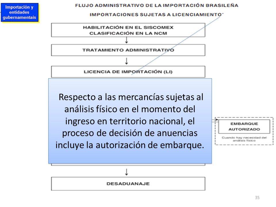 Respecto a las mercancías sujetas al análisis físico en el momento del ingreso en territorio nacional, el proceso de decisión de anuencias incluye la autorización de embarque.