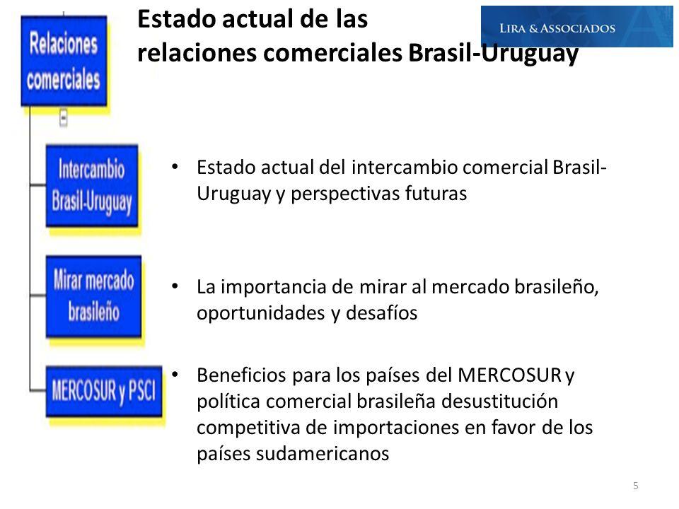 Estado actual de las relaciones comerciales Brasil-Uruguay