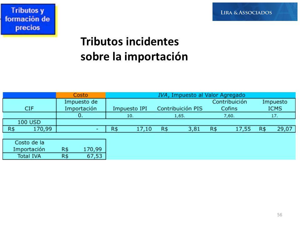Tributos incidentes sobre la importación
