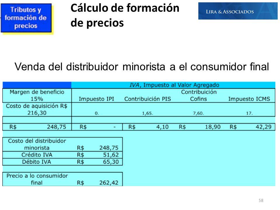 Cálculo de formación de precios