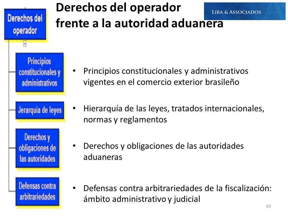 Derechos del operador frente a la autoridad aduanera