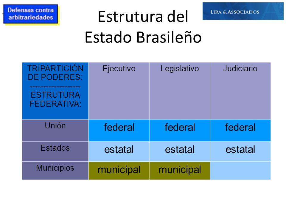 Estrutura del Estado Brasileño