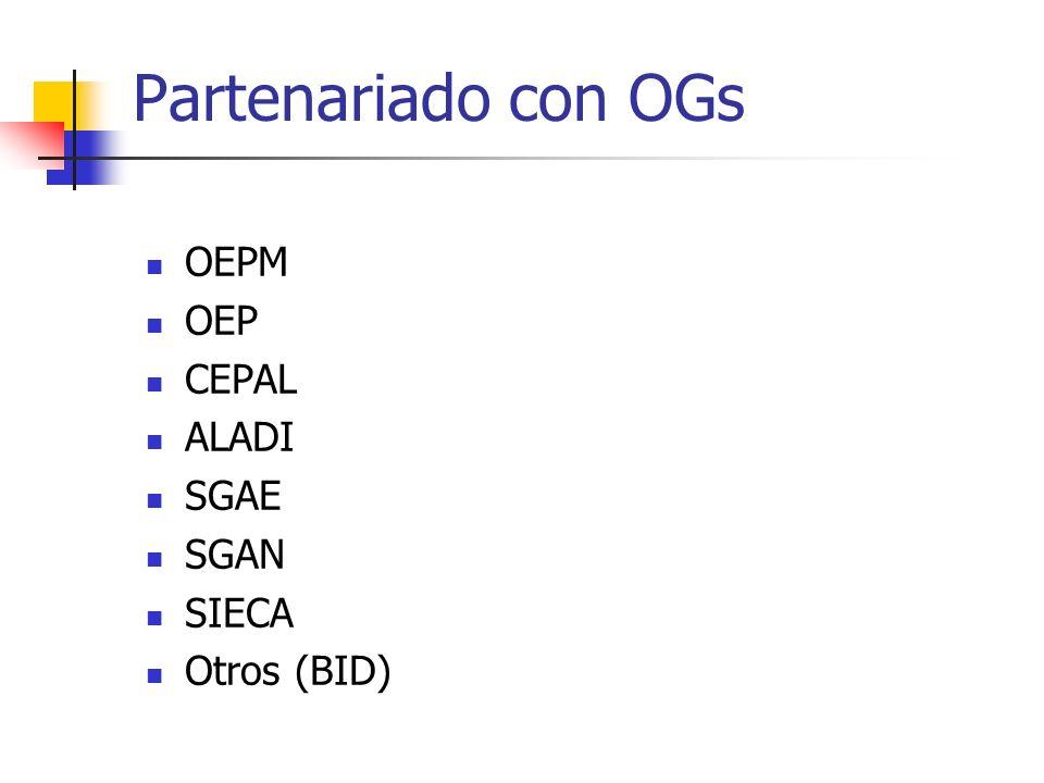 Partenariado con OGs OEPM OEP CEPAL ALADI SGAE SGAN SIECA Otros (BID)
