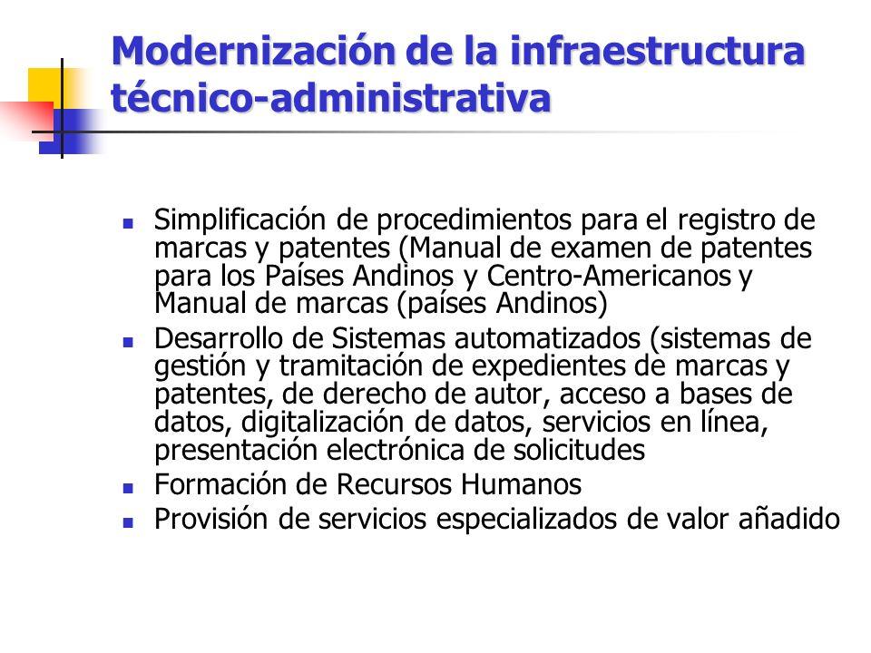 Modernización de la infraestructura técnico-administrativa