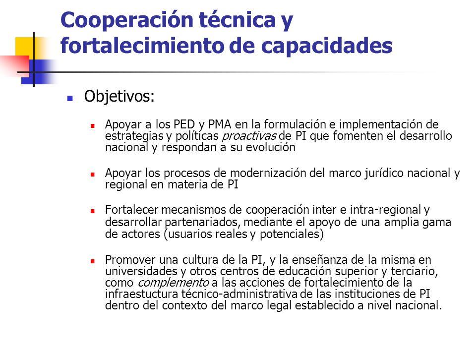 Cooperación técnica y fortalecimiento de capacidades