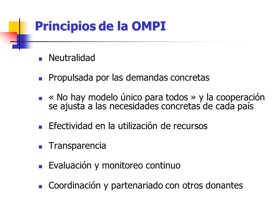 Principios de la OMPI Neutralidad