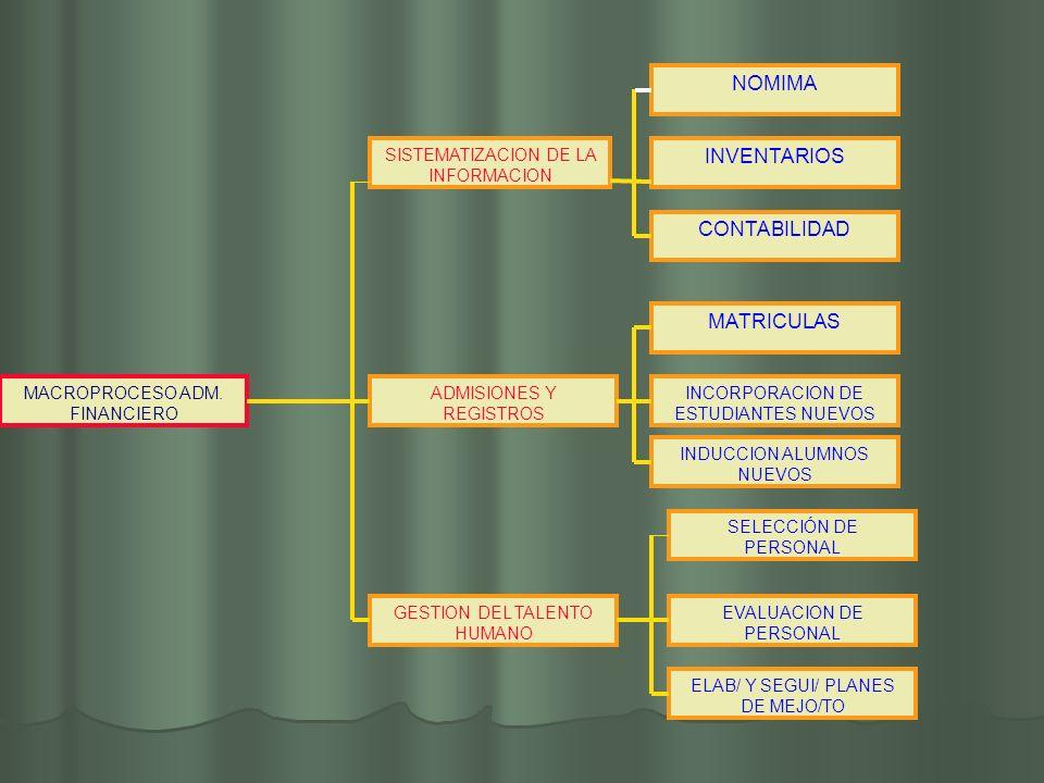 NOMIMA INVENTARIOS CONTABILIDAD MATRICULAS