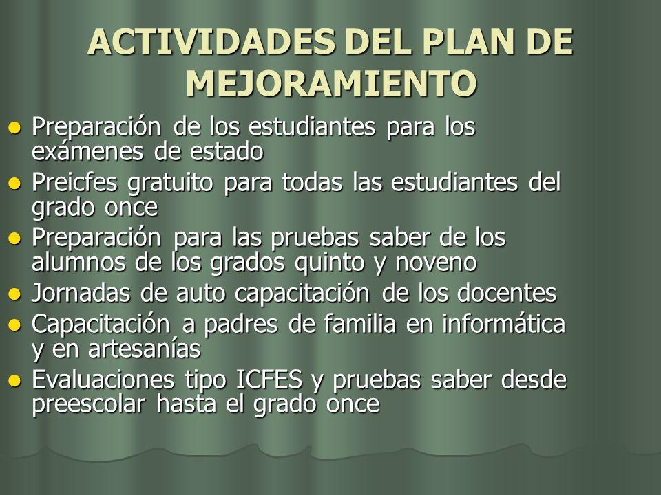 ACTIVIDADES DEL PLAN DE MEJORAMIENTO