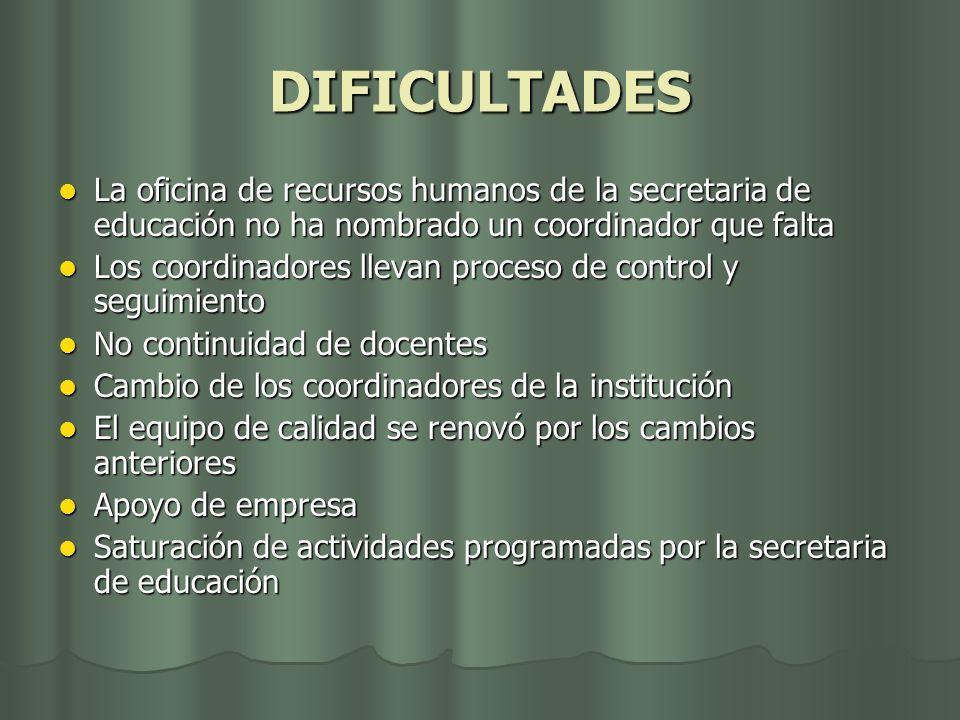 DIFICULTADES La oficina de recursos humanos de la secretaria de educación no ha nombrado un coordinador que falta.