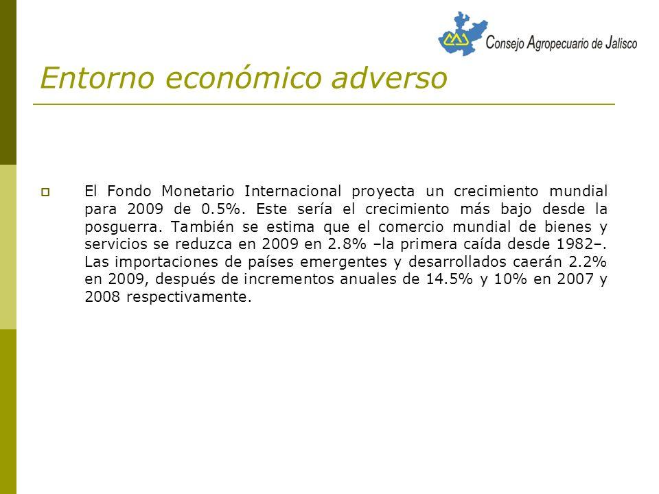 Entorno económico adverso