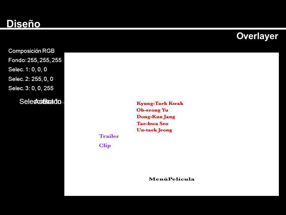 Diseño Overlayer Seleccionado Activado Botón Composición RGB