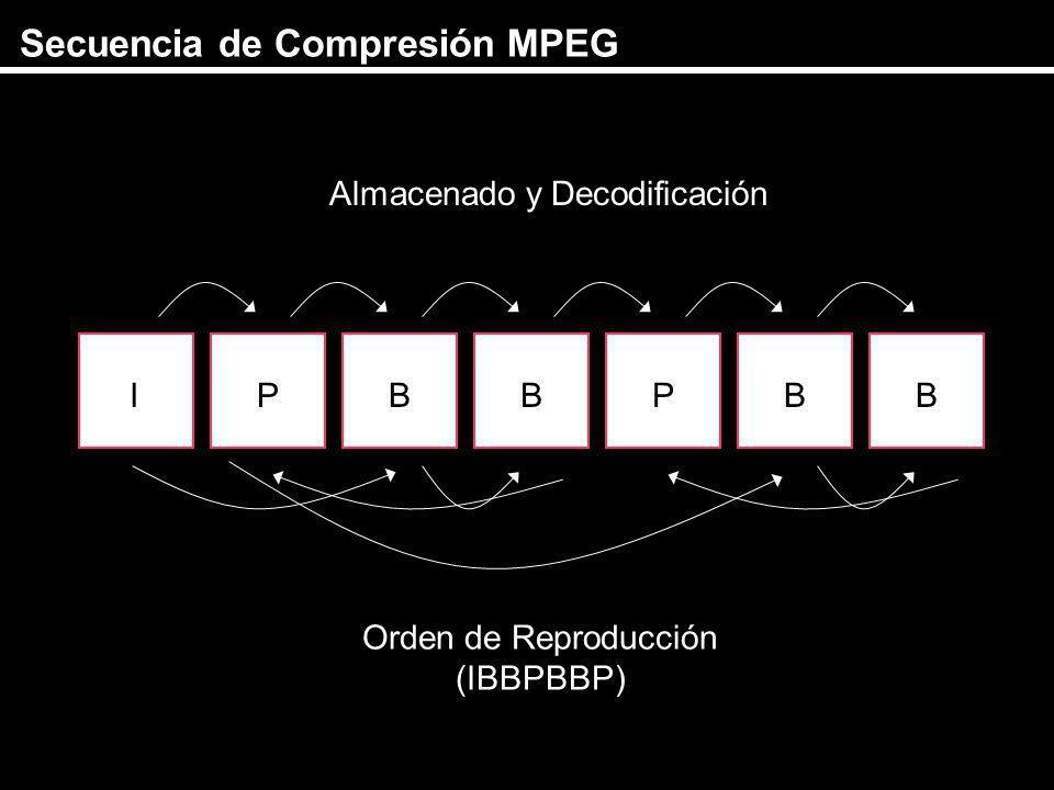 Secuencia de Compresión MPEG