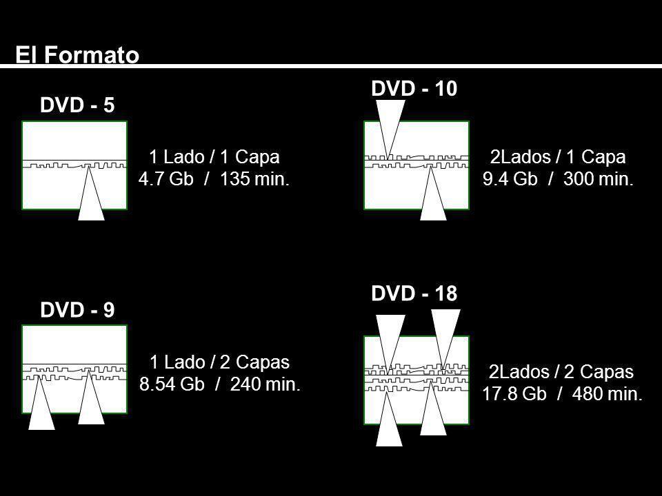 El Formato DVD - 10 DVD - 5 DVD - 18 DVD - 9 2Lados / 1 Capa