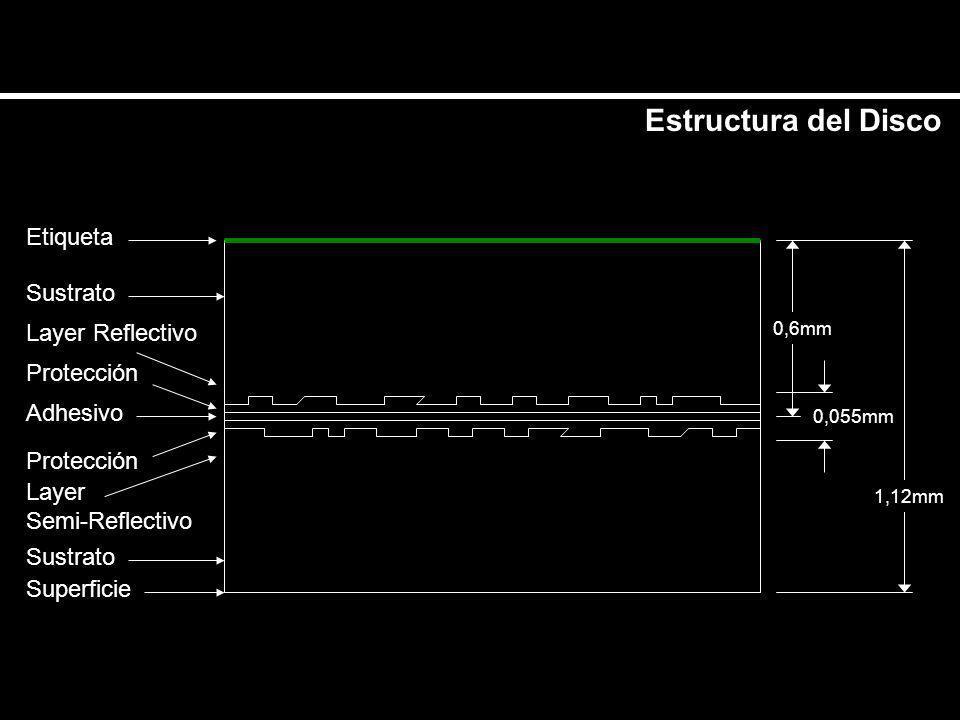 Estructura del Disco Etiqueta Sustrato Layer Reflectivo Protección