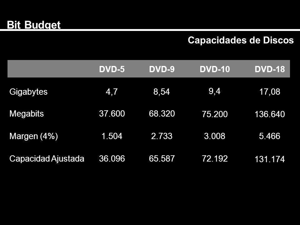 Bit Budget Capacidades de Discos DVD-5 DVD-9 DVD-10 DVD-18 Gigabytes