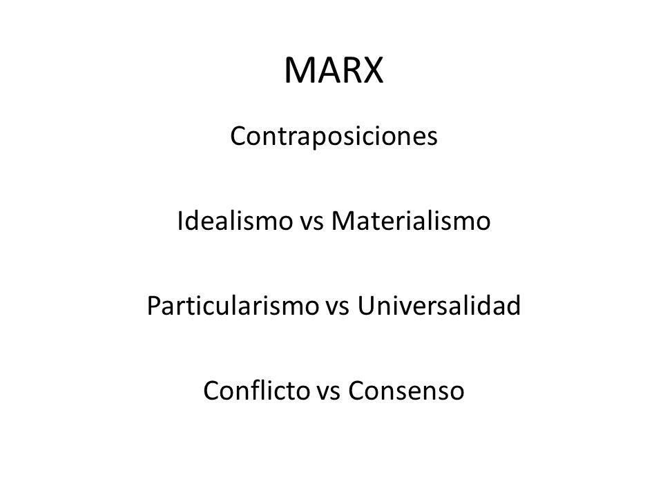 MARX Contraposiciones Idealismo vs Materialismo