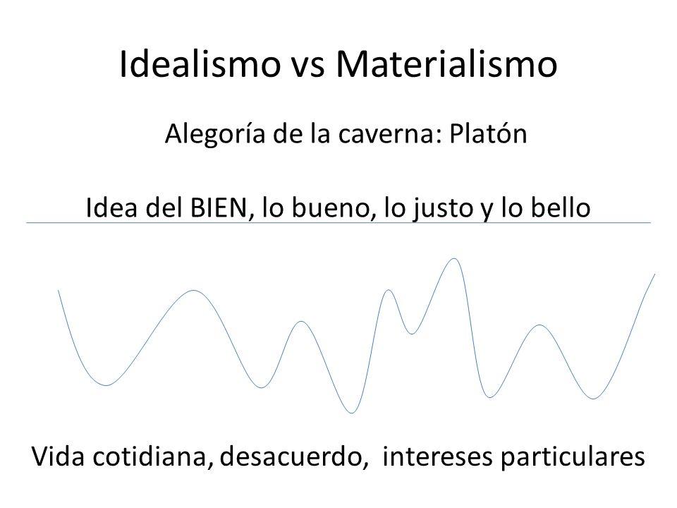 Idealismo vs Materialismo