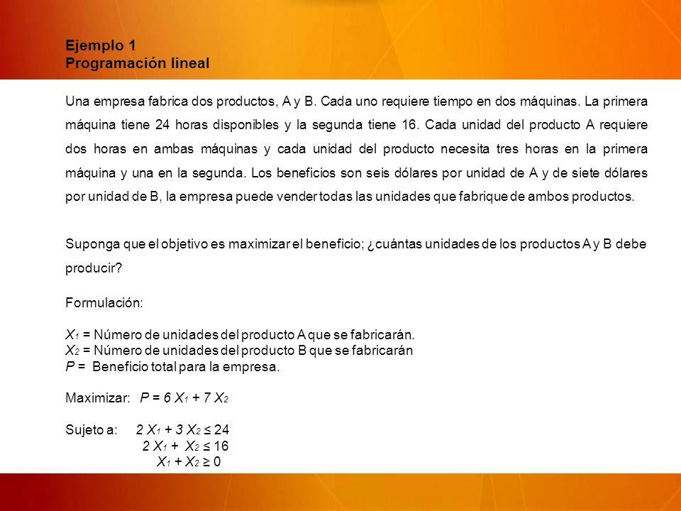 Ejemplo 1 Programación lineal