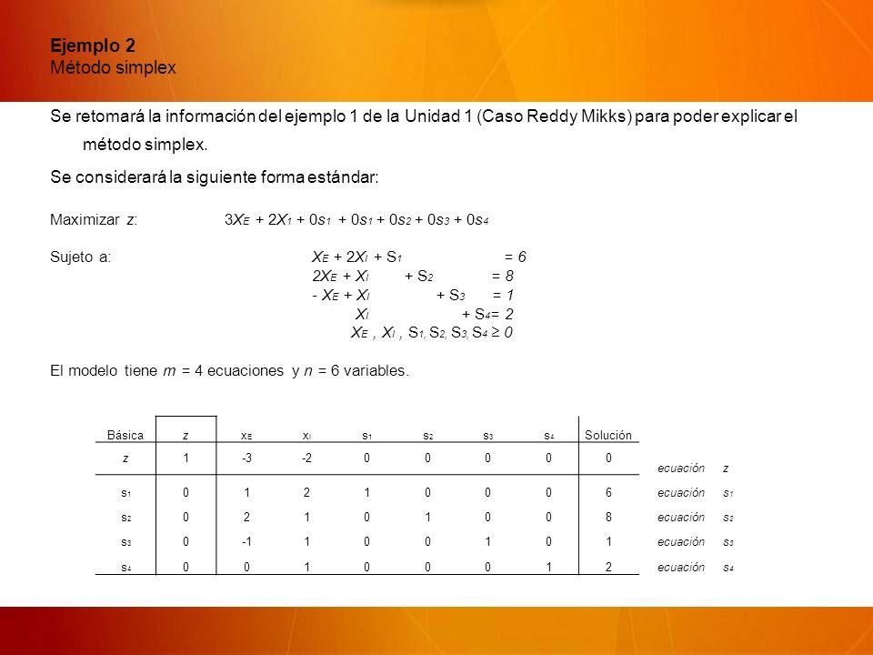 Ejemplo 2 Método simplex
