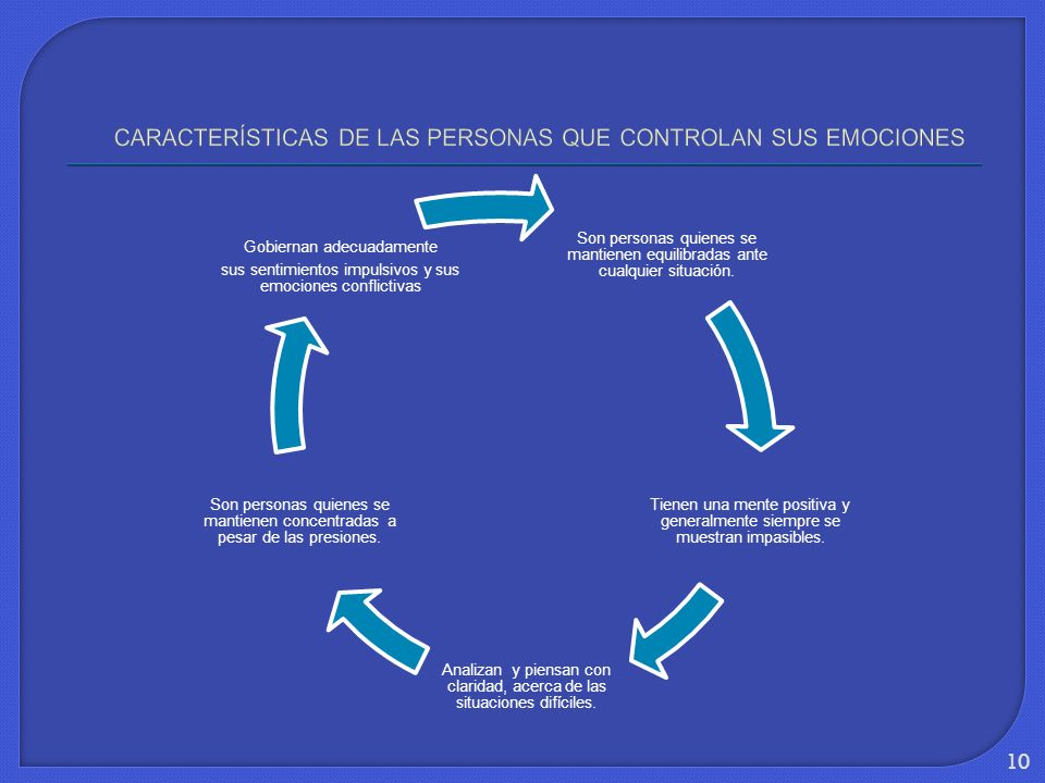 CARACTERÍSTICAS DE LAS PERSONAS QUE CONTROLAN SUS EMOCIONES