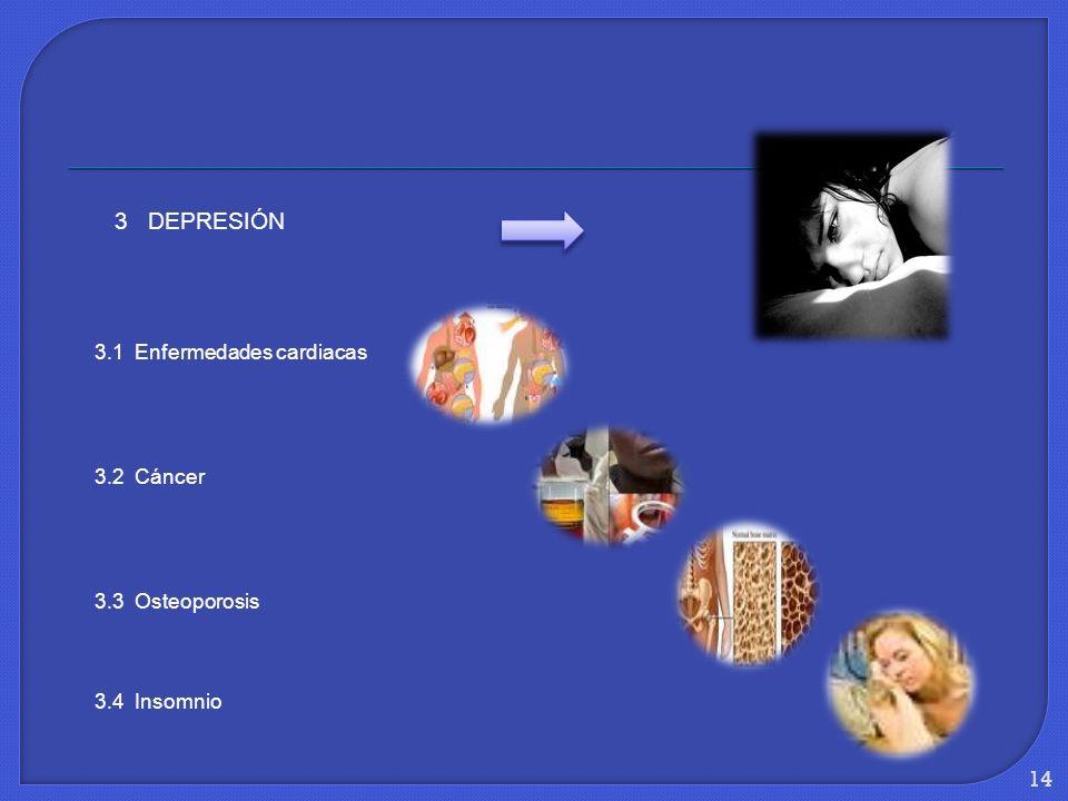 3 DEPRESIÓN 3.1 Enfermedades cardiacas 3.2 Cáncer 3.3 Osteoporosis