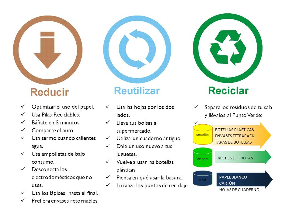 Optimizar el uso del papel. Usa Pilas Reciclables.