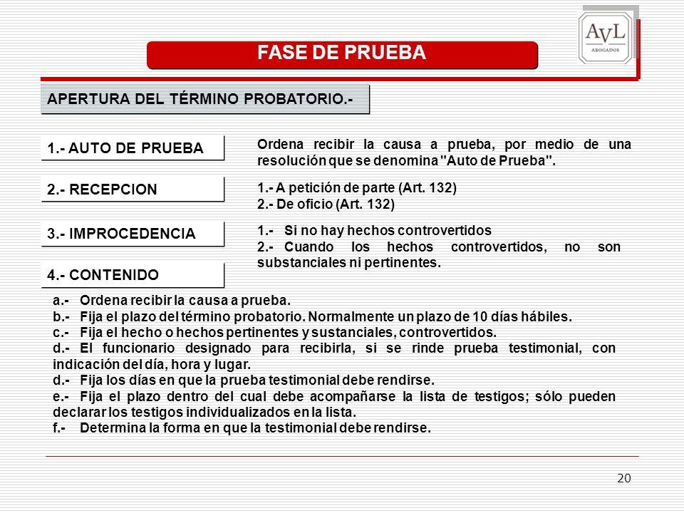FASE DE PRUEBA APERTURA DEL TÉRMINO PROBATORIO.- 1.- AUTO DE PRUEBA