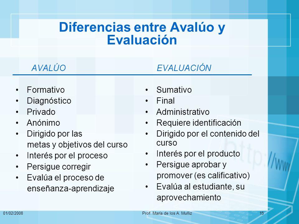 Diferencias entre Avalúo y Evaluación
