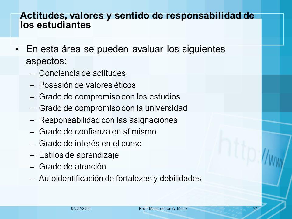 Actitudes, valores y sentido de responsabilidad de los estudiantes