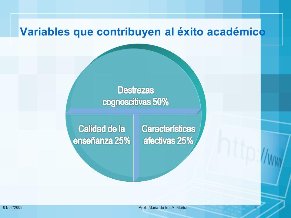 Variables que contribuyen al éxito académico
