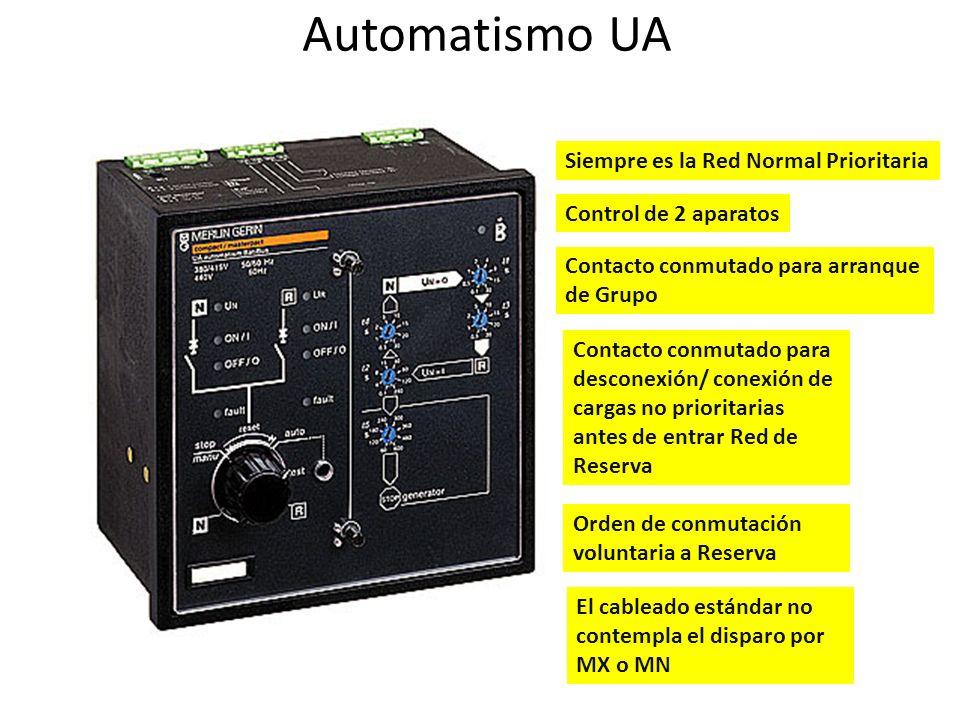 Automatismo UA Siempre es la Red Normal Prioritaria