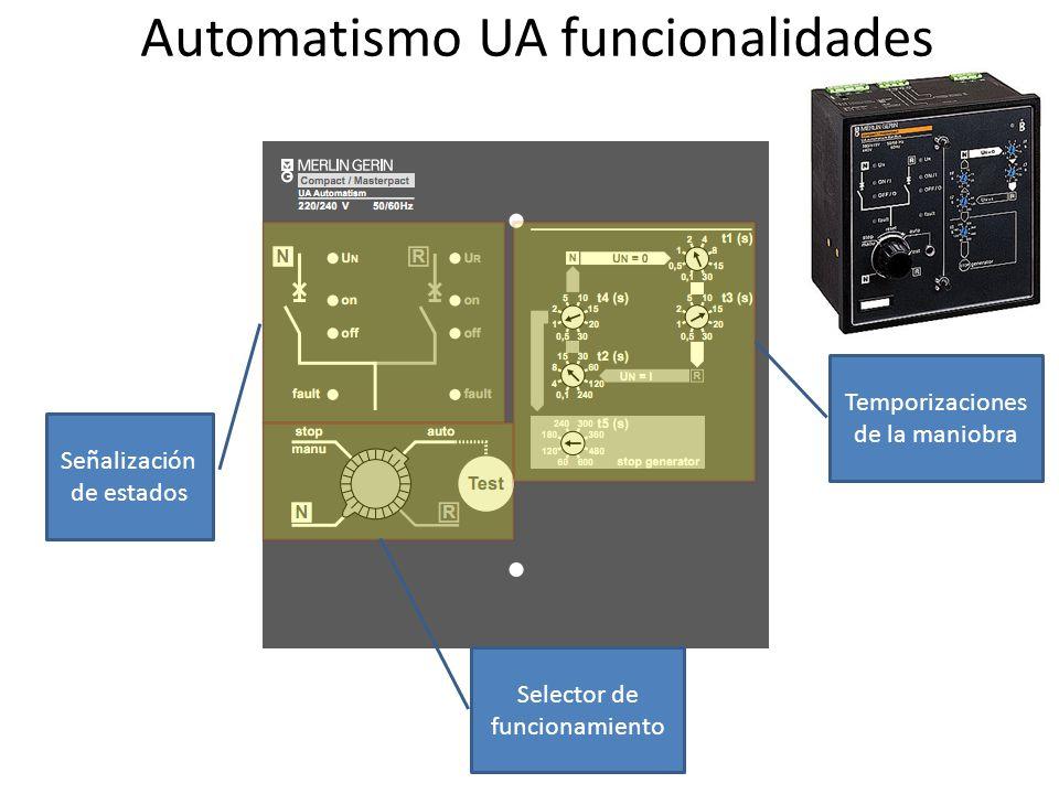 Automatismo UA funcionalidades