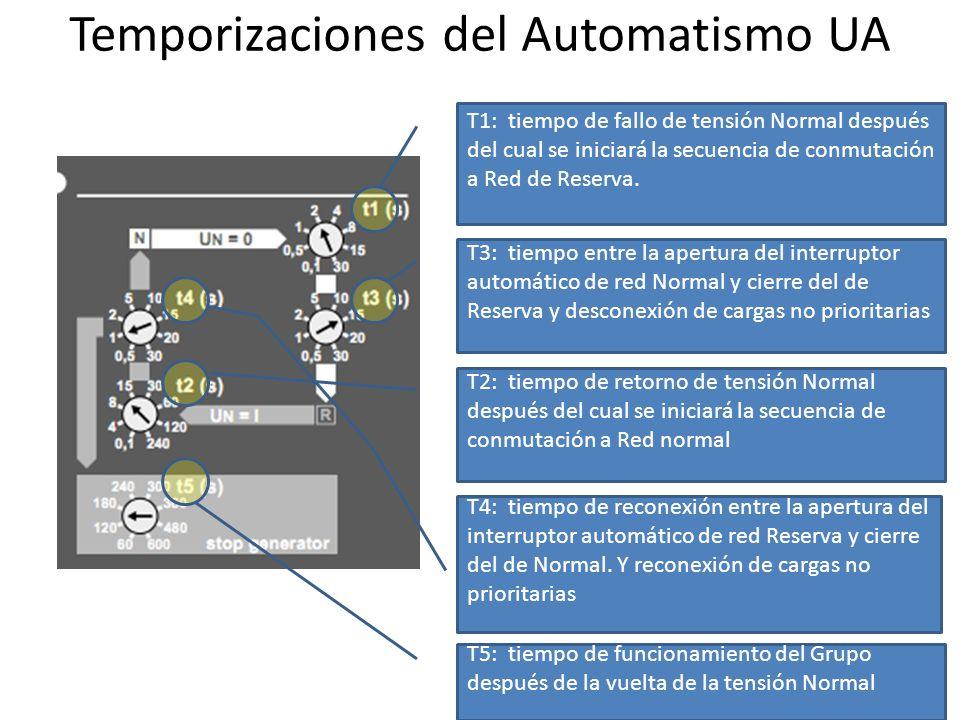 Temporizaciones del Automatismo UA
