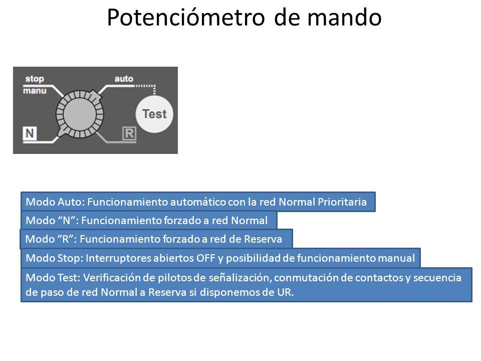 Potenciómetro de mando