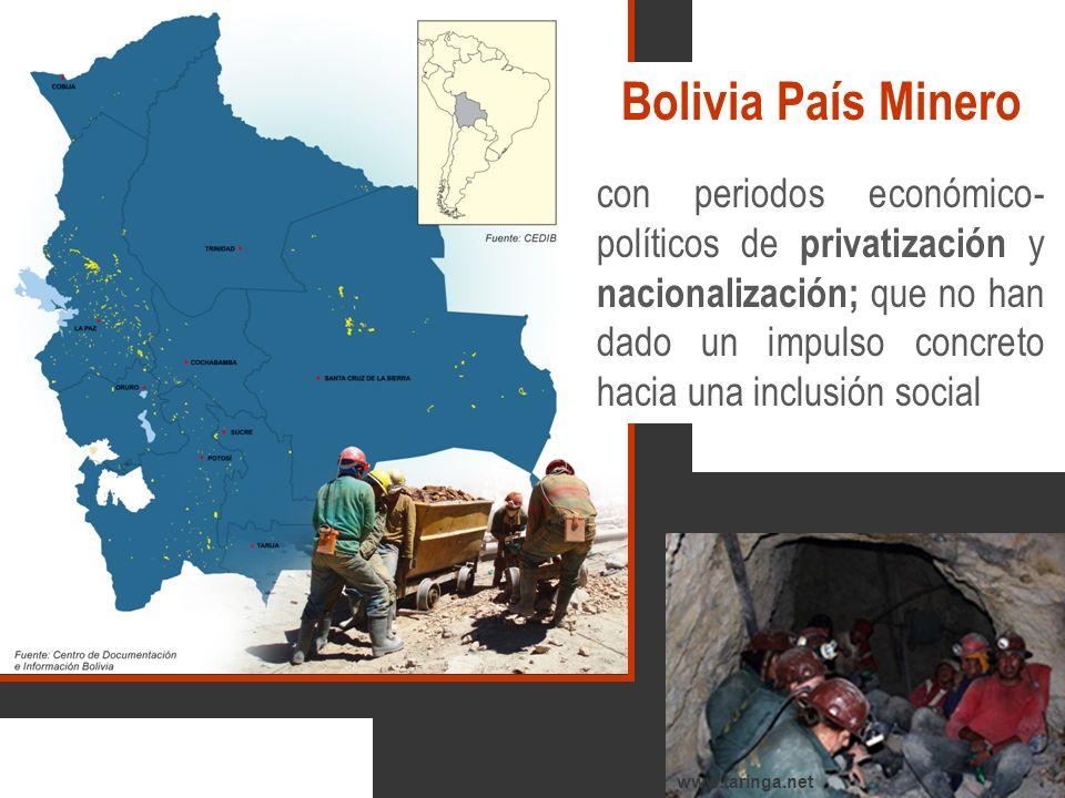 Bolivia País Minero