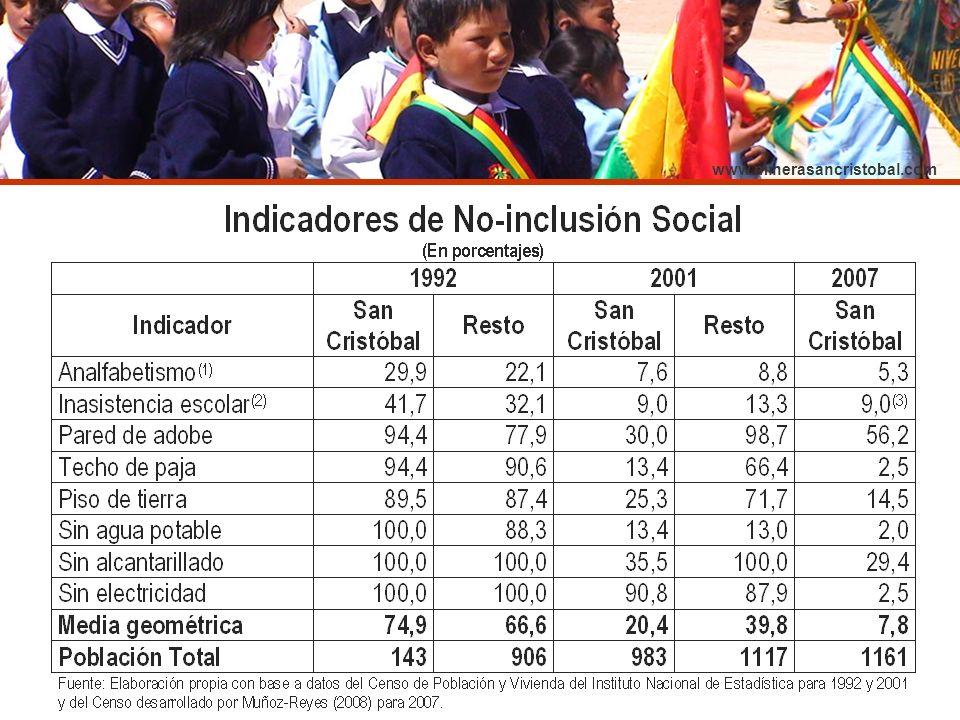 Motivación www.minerasancristobal.com