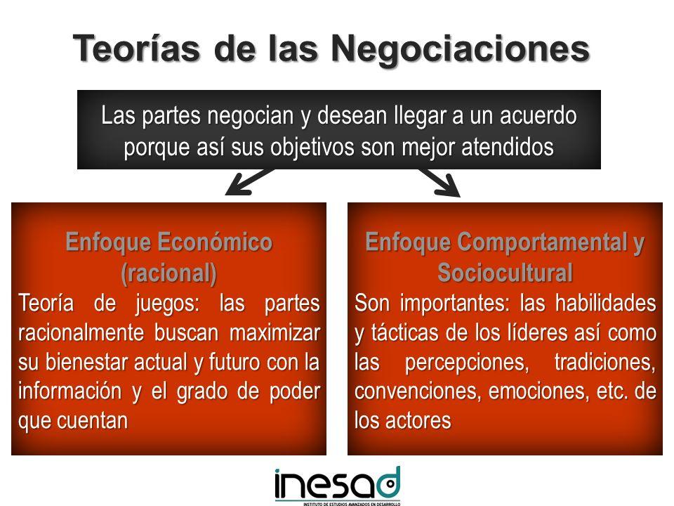 Teorías de las Negociaciones
