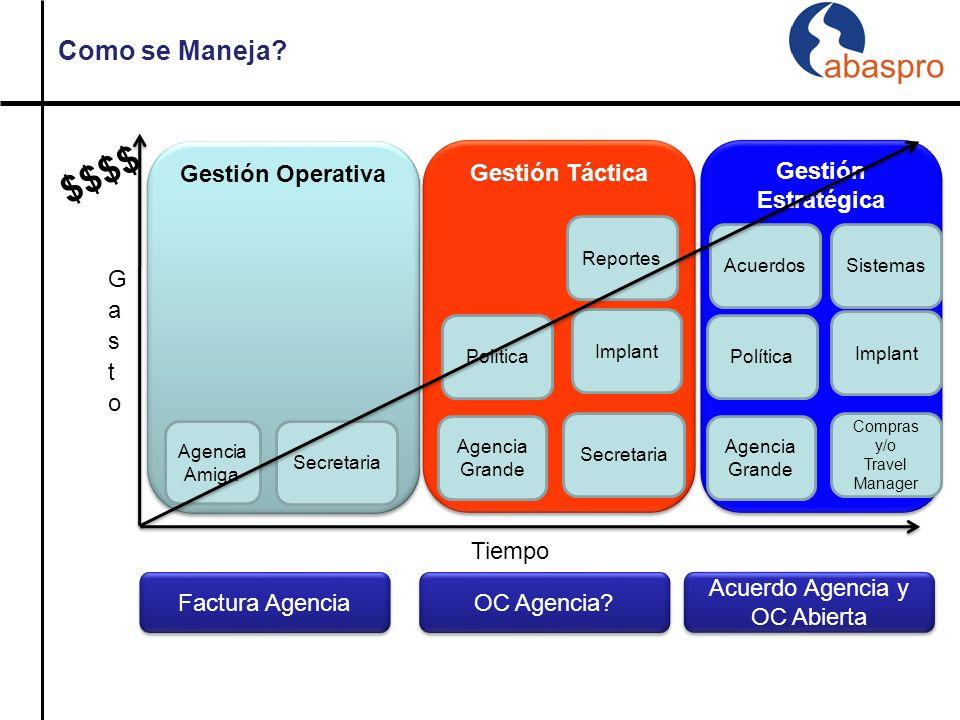 Acuerdo Agencia y OC Abierta