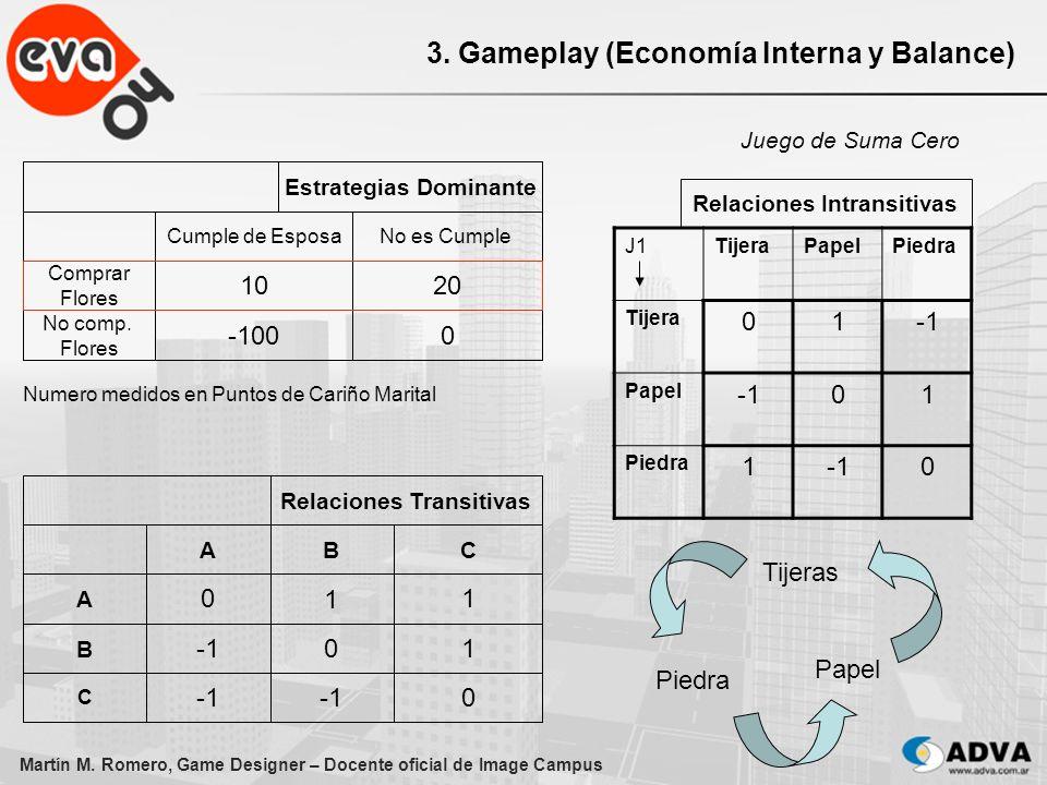 Estrategias Dominante Relaciones Intransitivas Relaciones Transitivas