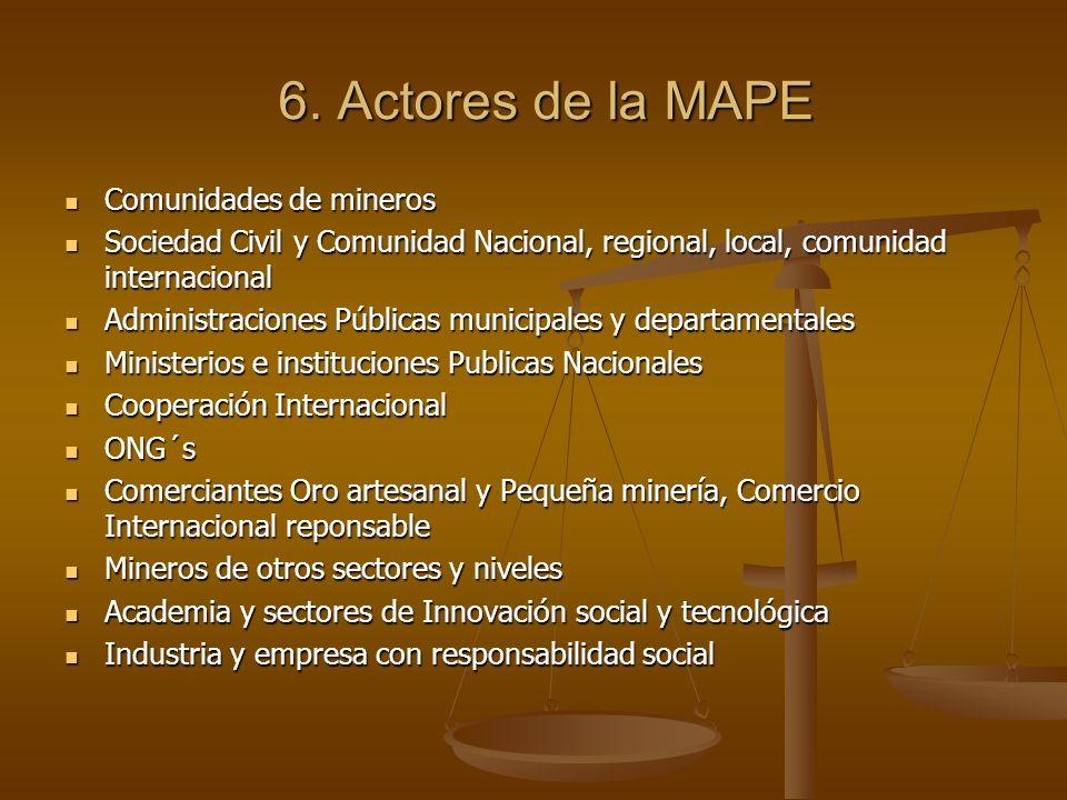 6. Actores de la MAPE Comunidades de mineros