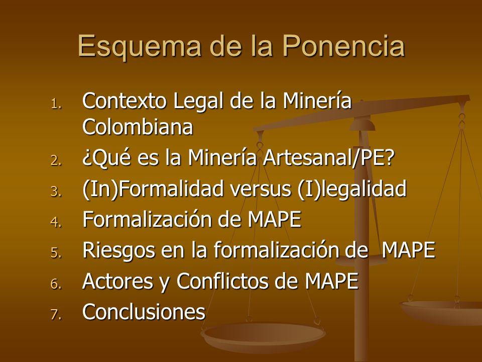 Esquema de la Ponencia Contexto Legal de la Minería Colombiana