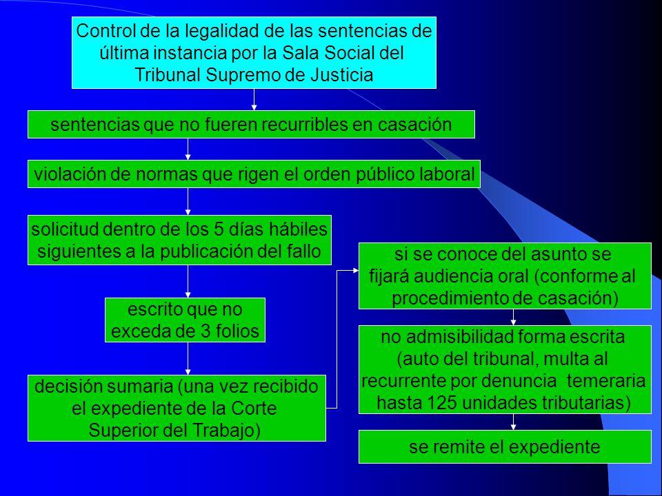 Control de la legalidad de las sentencias de