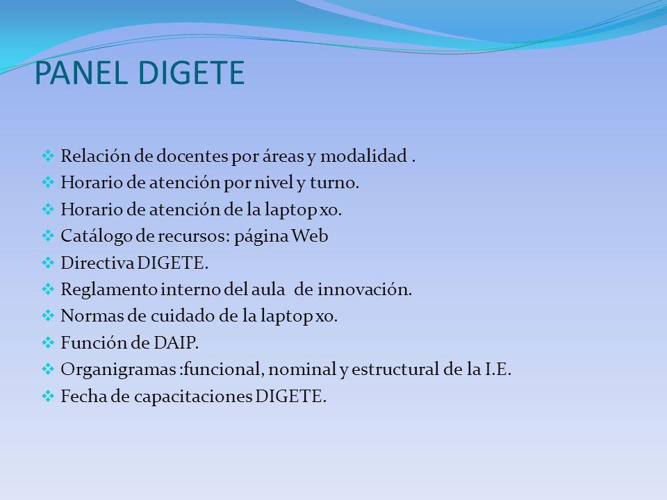 PANEL DIGETE Relación de docentes por áreas y modalidad .