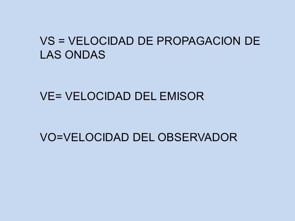 VS = VELOCIDAD DE PROPAGACION DE LAS ONDAS