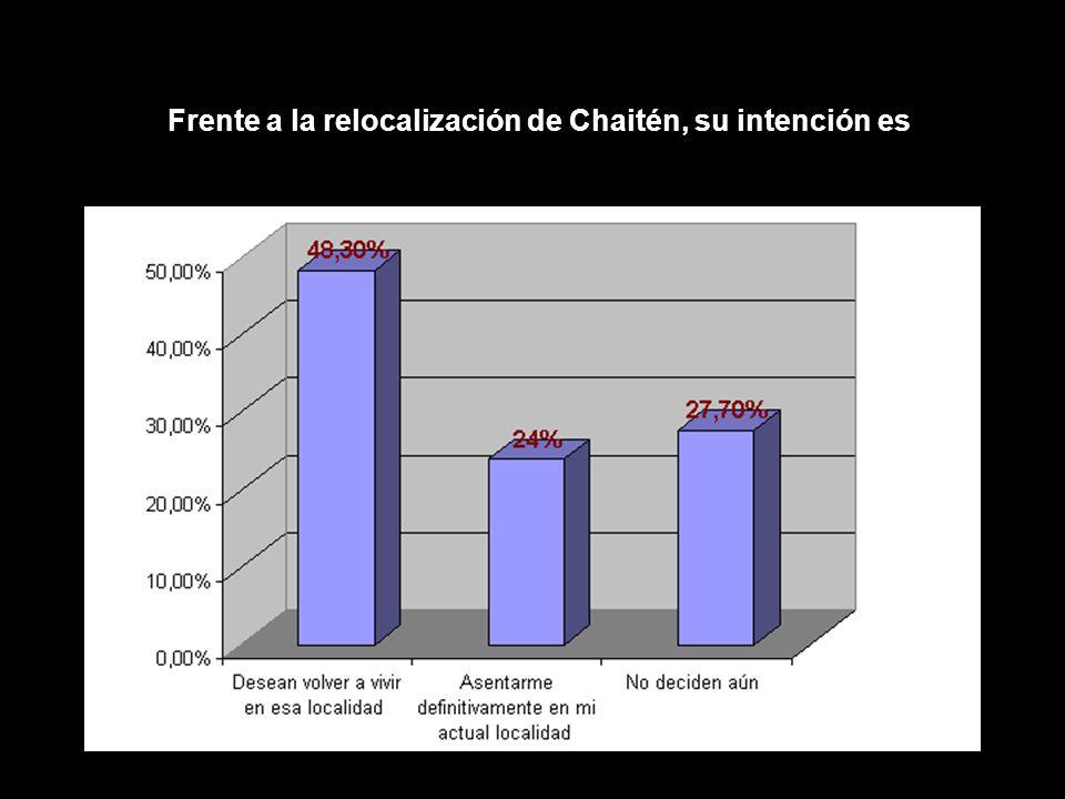 Frente a la relocalización de Chaitén, su intención es