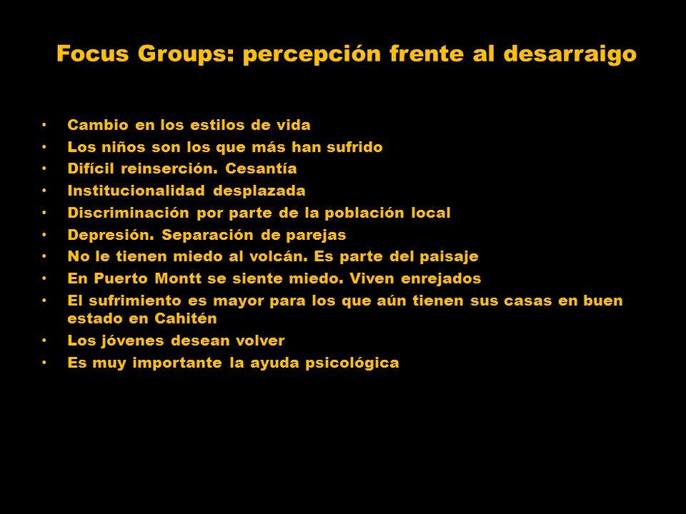 Focus Groups: percepción frente al desarraigo